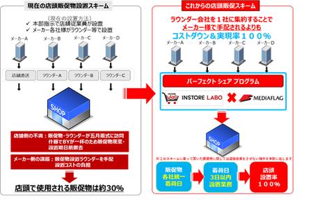 パーフェクトシェアプログラムイメージ画像1