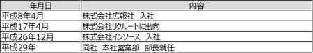取締役 大澤雅弘 プロフィール