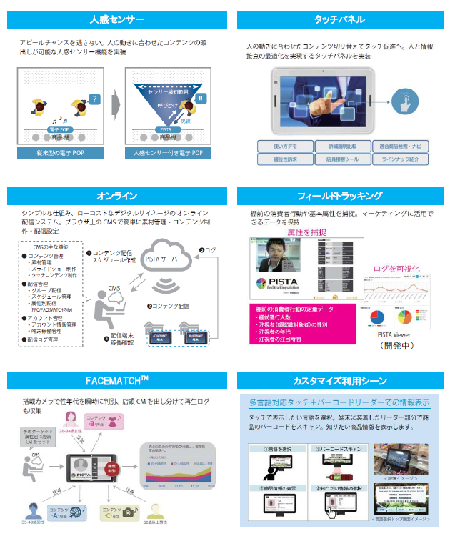 主な特徴 人感センサー タッチパネル オンライン フィールドトラッキング FACEMATCH カスタイマイズ利用シーン