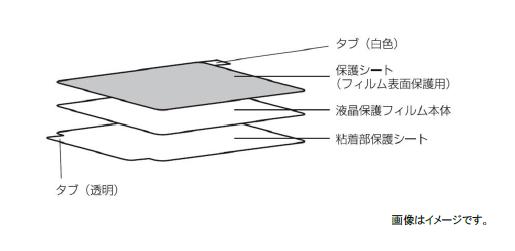 製品構造 タブ・保護シート・液晶保護シート・粘着部保護シート・タブ
