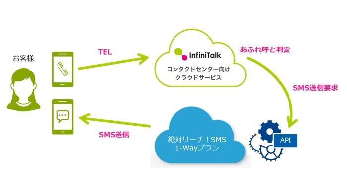 システム連携イメージ画像