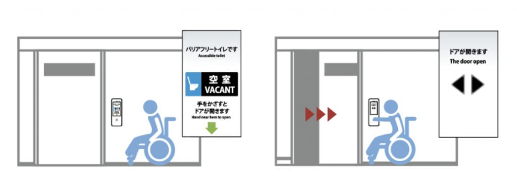 自動音声・モニター表示によるインフォメーション機能イメージ画像
