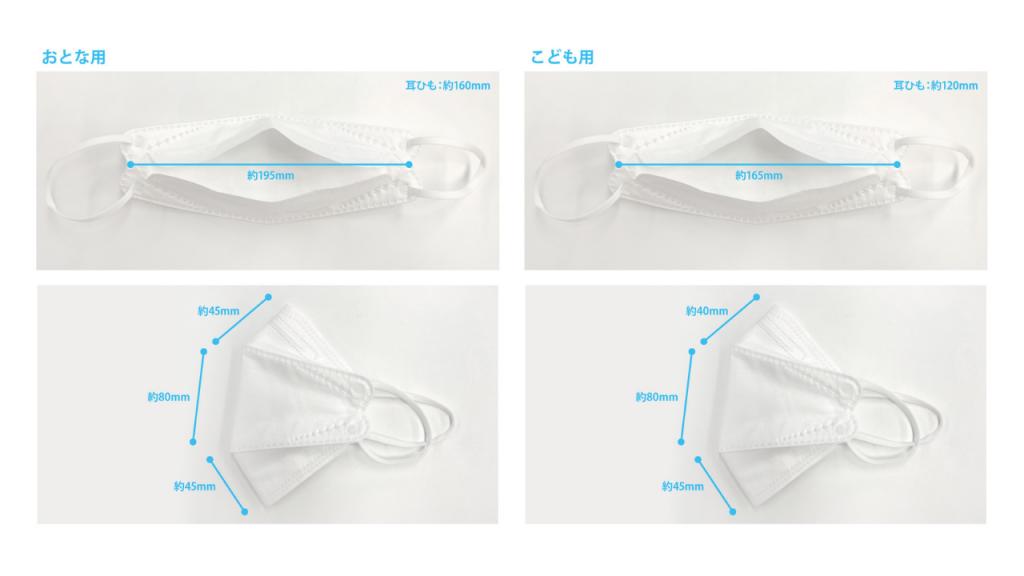 オリジナルプリント3D立体マスク イメージ画像2