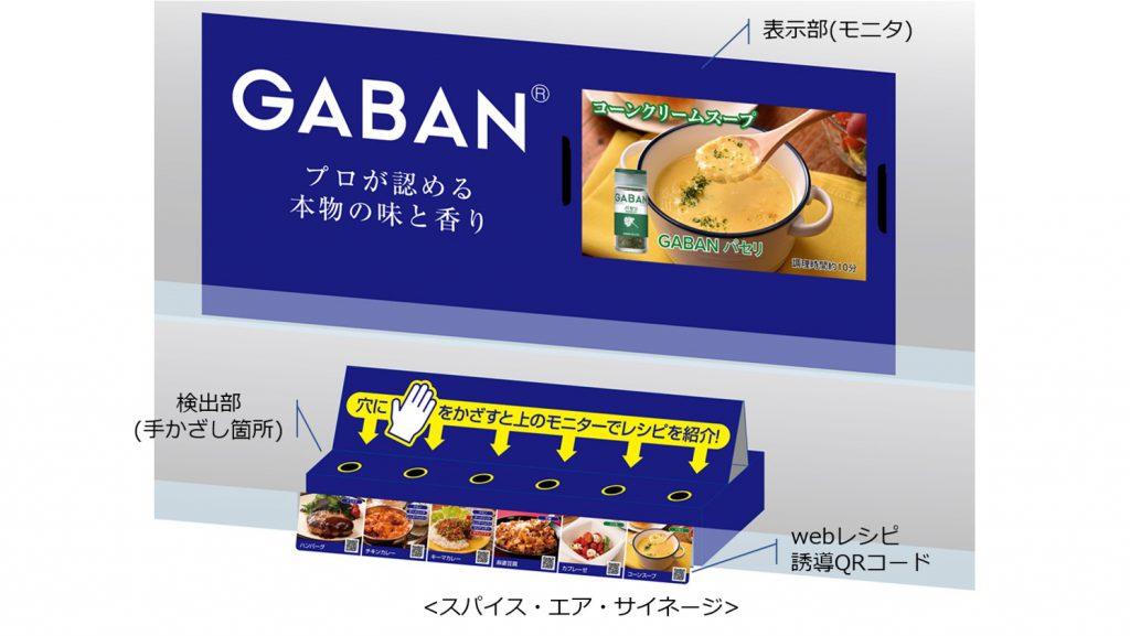 GABANサイネージ名称説明